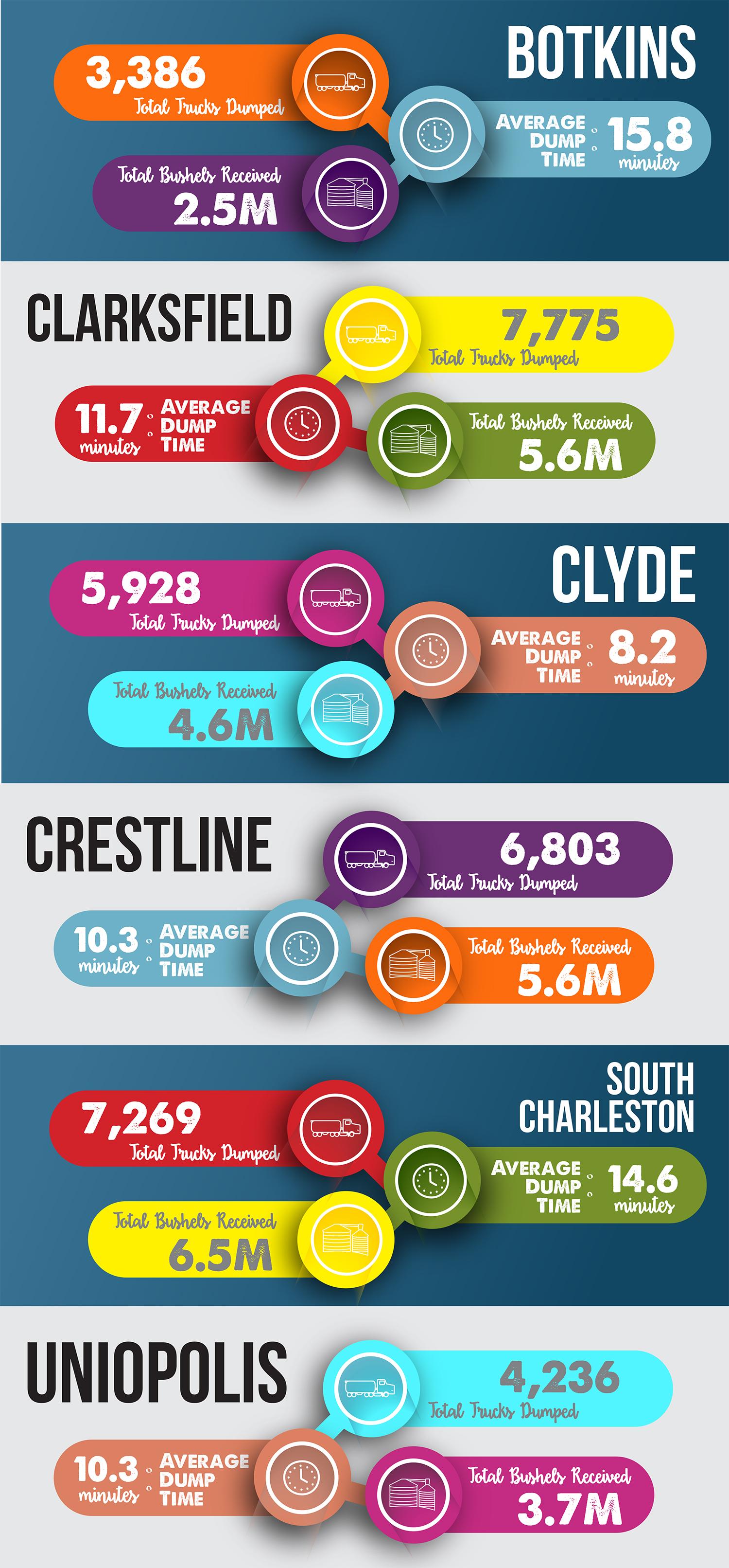 DumpTotal-NEW-Infographic.jpg